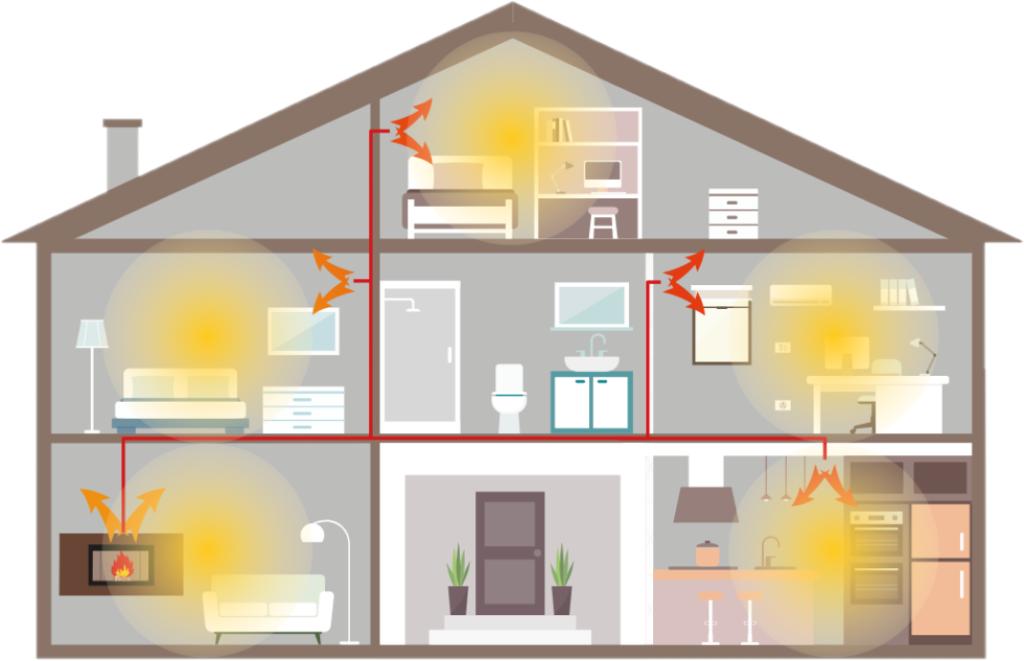 A canalização de ar quente permite aquecer mais do que uma divisão ao mesmo tempo.